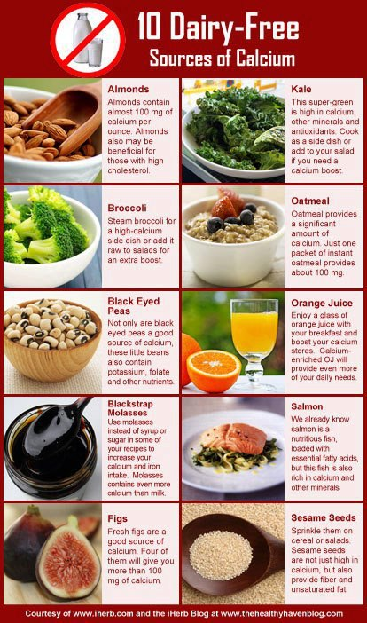 10 Dairy free sources of Calcium ,Health Tips for the Day, Almonds, Oatmeal, Broccoli,Orange Juice, Sesame Seeds