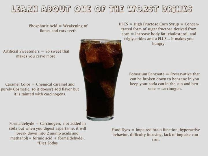 worst drink,soda,healthy drink,life style,diet,