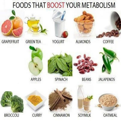 healthy diet foods