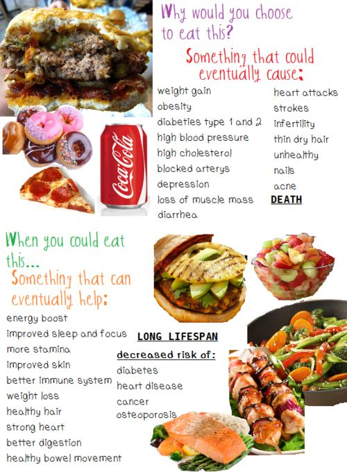 Risks of eating Junk Food ,Benefits of eating healthy food, Reduce ...