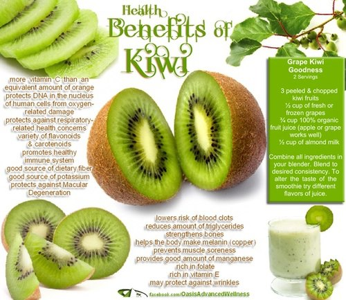 kiwi fruit facts is fruit juice healthy