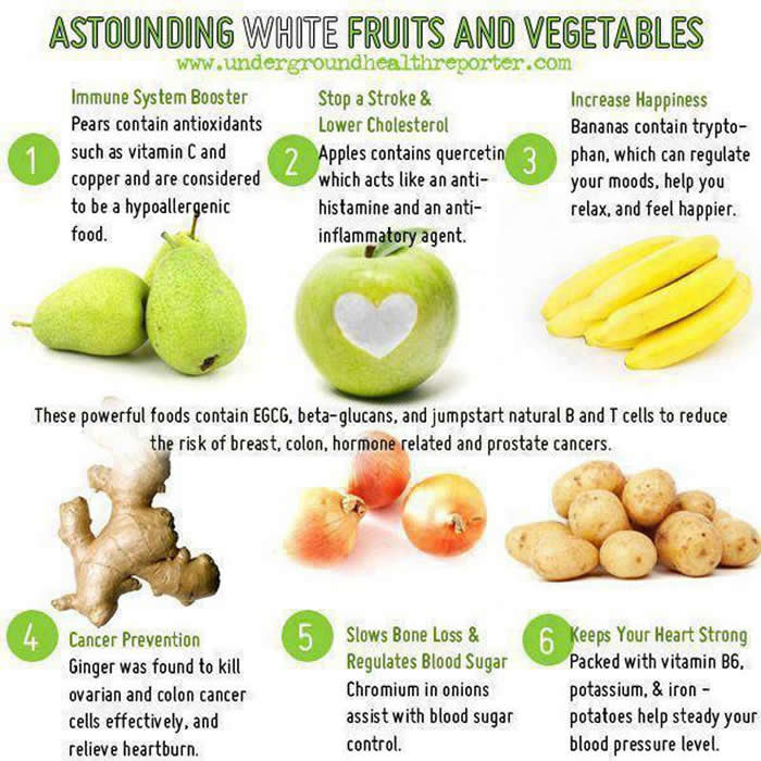 benefits of fruits,vegetables,health tips