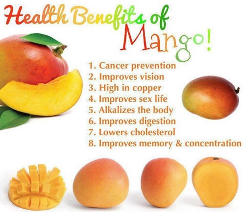 Health benefits of Mango,fruits
