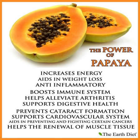 Benefits of Papaya,health tips