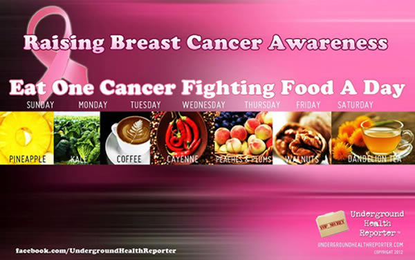 breast cancer, awareness,tips,food