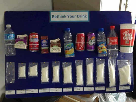Sugar content is in Sodas and Beverages