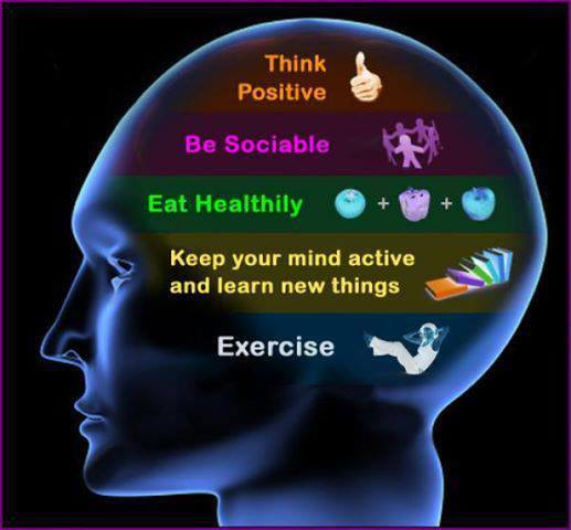 Think Positive Be Sociableeat Healthykeep Your Mind Active And Learn New Things