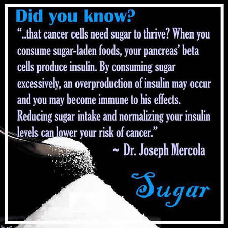 effects of sugar ,diabetes,tips