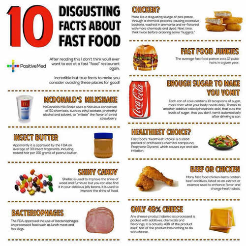 Effects Of Fast Food On Memory
