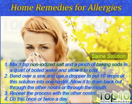 Home remedy for allergies