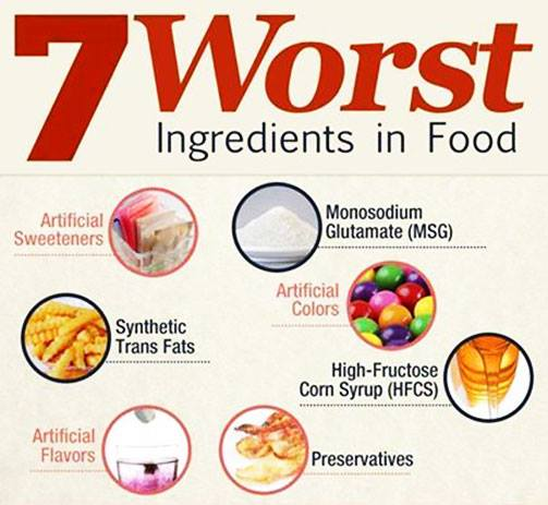 ingredients in Food : synthetic trans fats,high fructose corn syrup, ,preservatives,artificial flavors,MGS