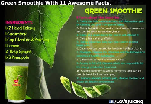 recipe of  smoothie ,green smoothie