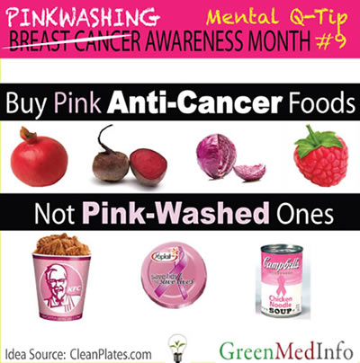 anti cancer food,health tips