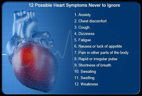 Heart Symptoms,health tips