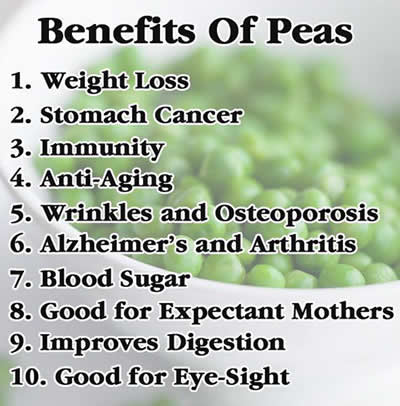 Benefits Of ‬Peas