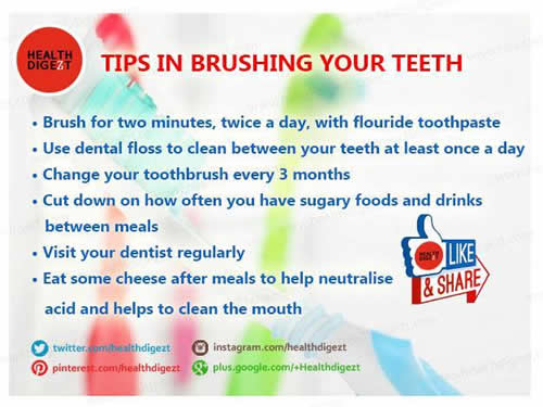 Brush Your Teeth Quotes: Health Inspirations, Inspirational Quotes, Pictures