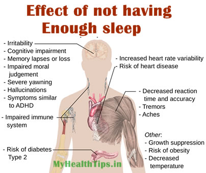 Effect of not having enough sleep,health tips